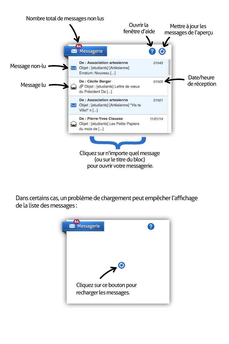 Visibilité des derniers emails reçus. On peut accéder à la messagerie pour voir tous ces messages.
